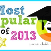 Most Popular Learning Activities in 2013